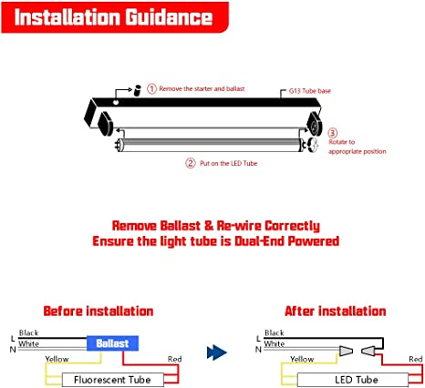 KindomLED 4Ft T8 LED Tube Light 36W Equiv 15W ,Plug-and-Play,Instant Fit,Single-Ended Power,Ballast Compatible Fluorescent Replacement,5000K Daylight,1800Lumens for School,Office,Shop(25-Pack)