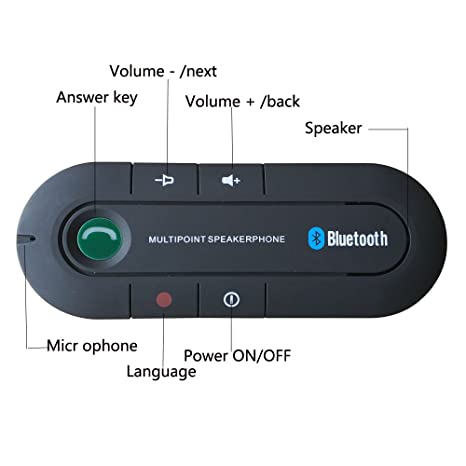 Review Bluetooth Car Speakerphone, Bluetooth