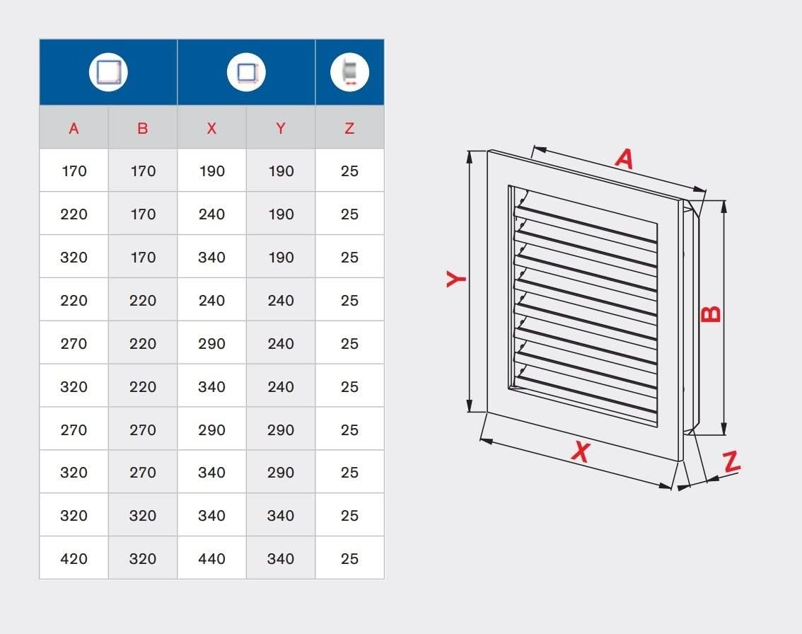Strapazierf/ähige Ventilationsabdeckung.. wei/ß Hochwertige wei/ße L/üftungsgitter aus Metall