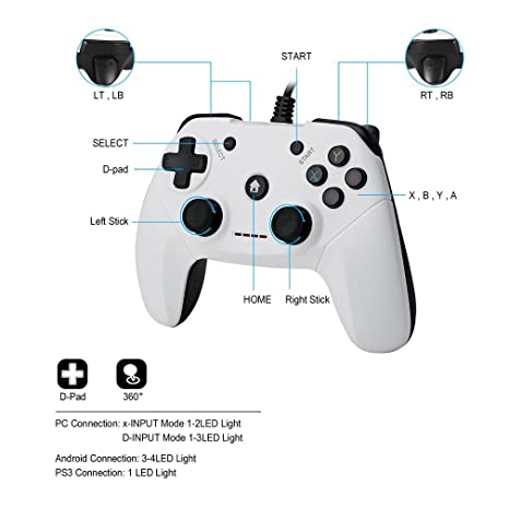 Amazing Ps3 Wired Connection Failed Inspiration - Schematic Diagram ...