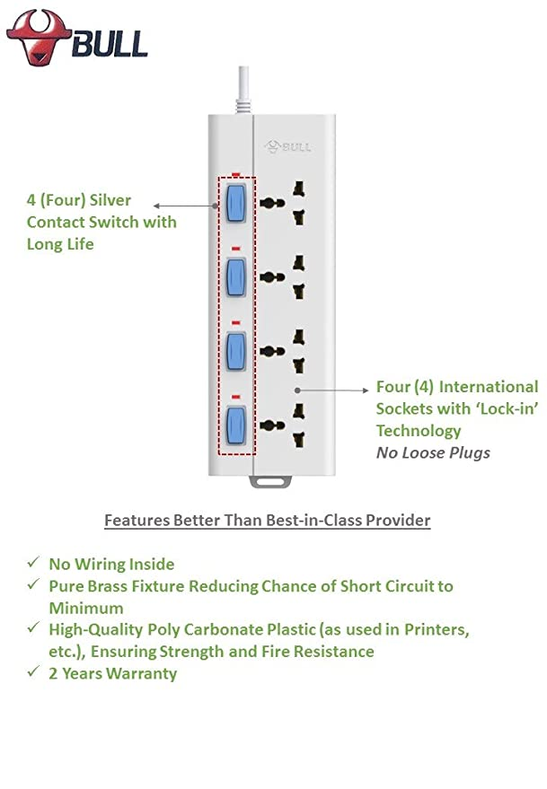 Terrific Bull S3040 20 Poly Carbonate Extension Board White Amazon In Wiring Cloud Usnesfoxcilixyz