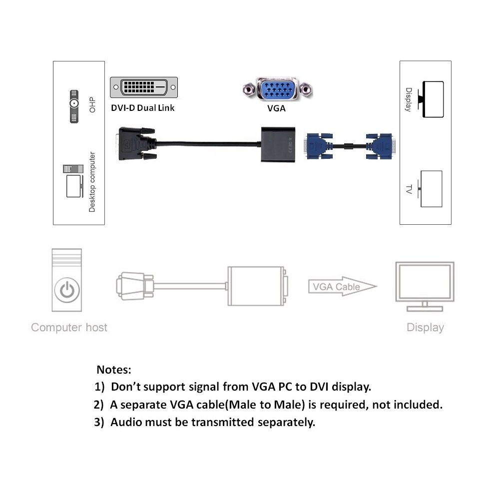 Amazon.com: Golvery DVI to VGA Adapter for Monitor PC, Active 1080P DVI-D  24+1 to VGA Video Cable Converter(M/F, One-Way Transmission): Computers &  ...