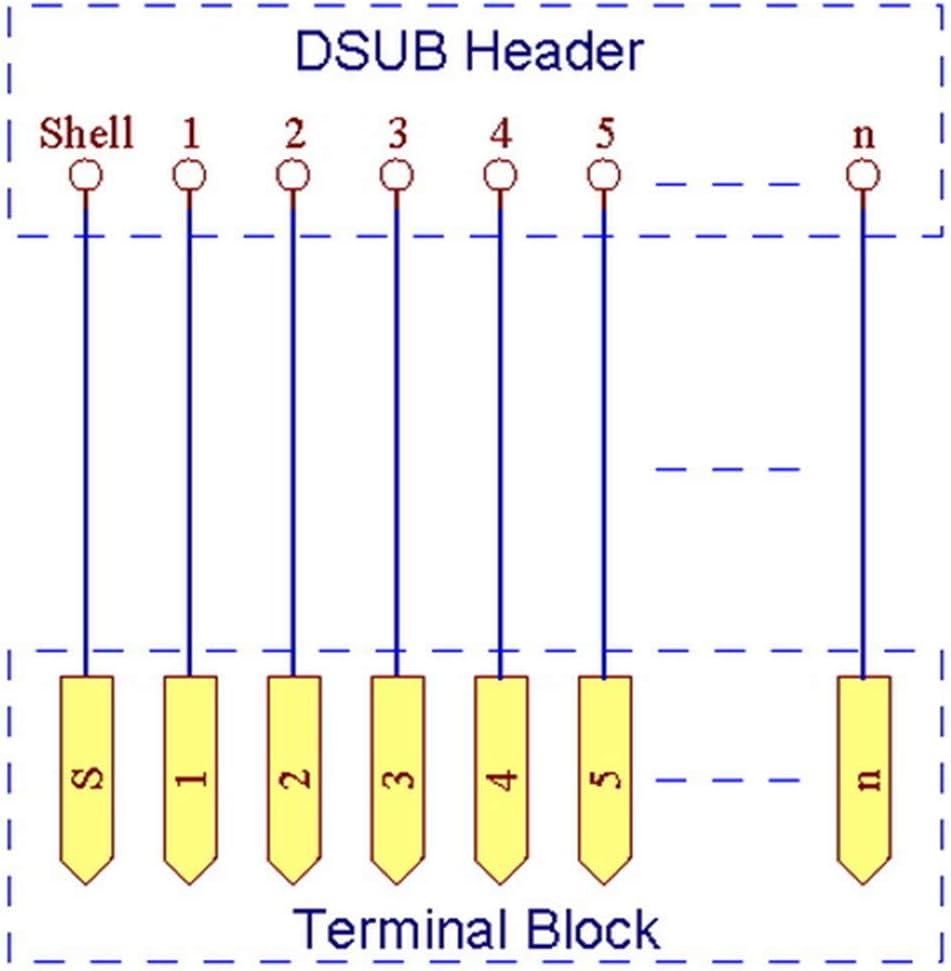 Terminal Block DSUB Module. DB78 Feamle Breakout Board DSUB Header Breakout Board
