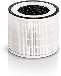 Deco Home HEPA 13 Air Filters for AIRHEP13W Air Purifier, 2200 Hour Lifespan