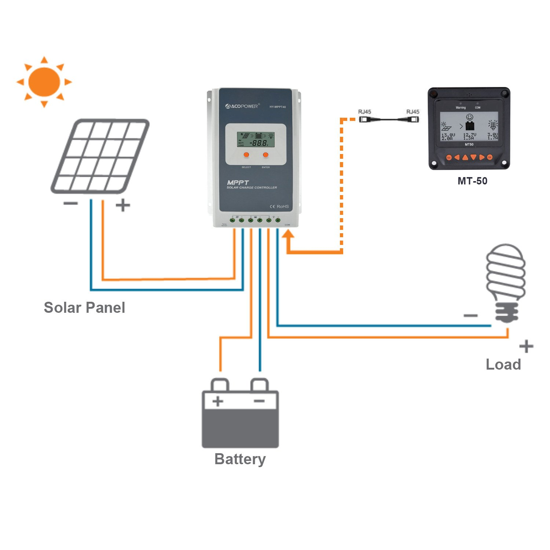 amazon com acopower solar charge controller rh amazon com