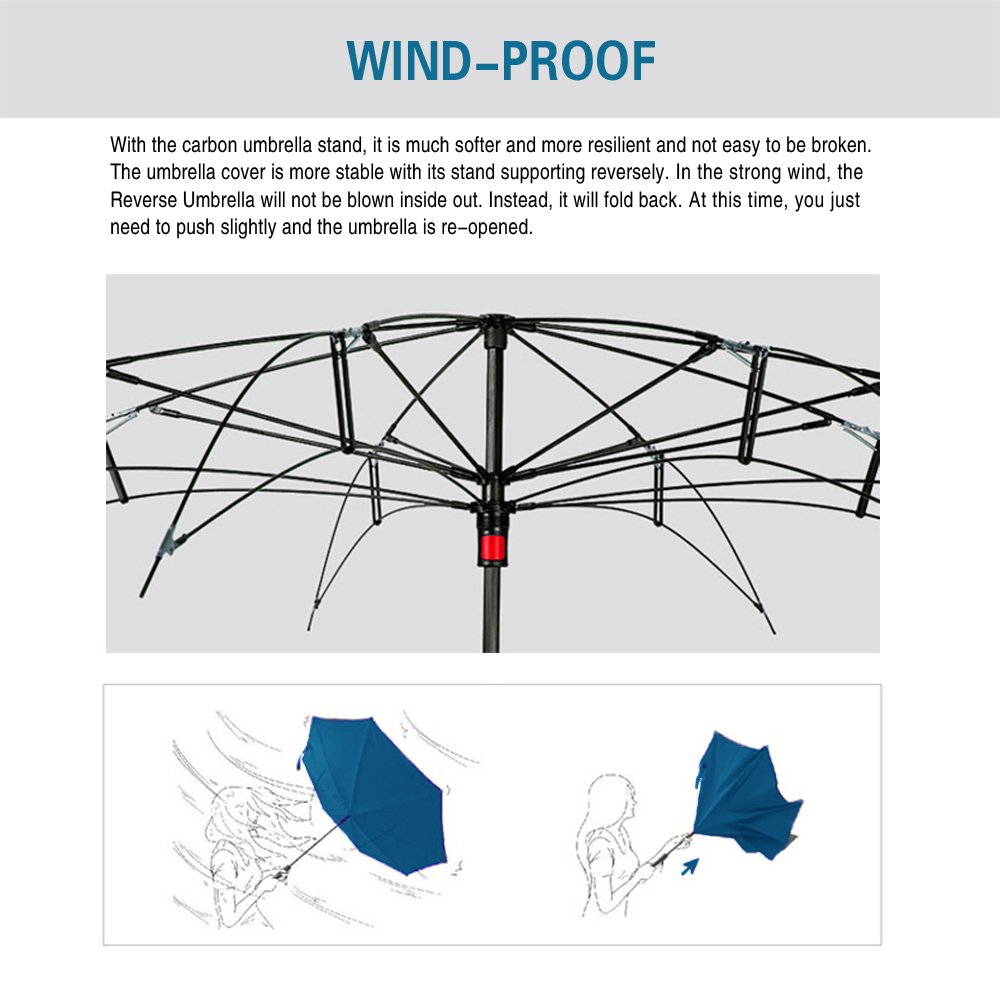 Spar. Saa Double Layer Inverted Umbrella with C-Shaped Handle, Anti-UV Waterproof Windproof Straight Umbrella for Car Rain Outdoor Use by Siepasa (Image #7)