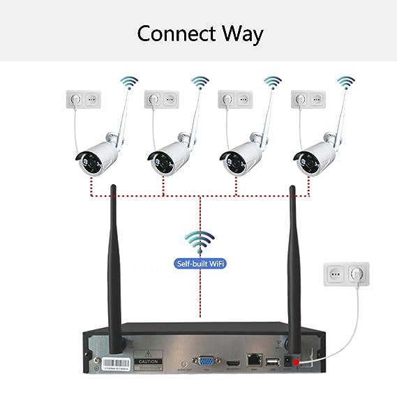 Anni Kit de Cámaras Seguridad WiFi Vigilancia Inalámbrica Sistema 1080P 8CH HD NVR,(4) 1.0MP 720P Cámara CCTV Kit de Seguridad,P2P,Outdoor Visión ...