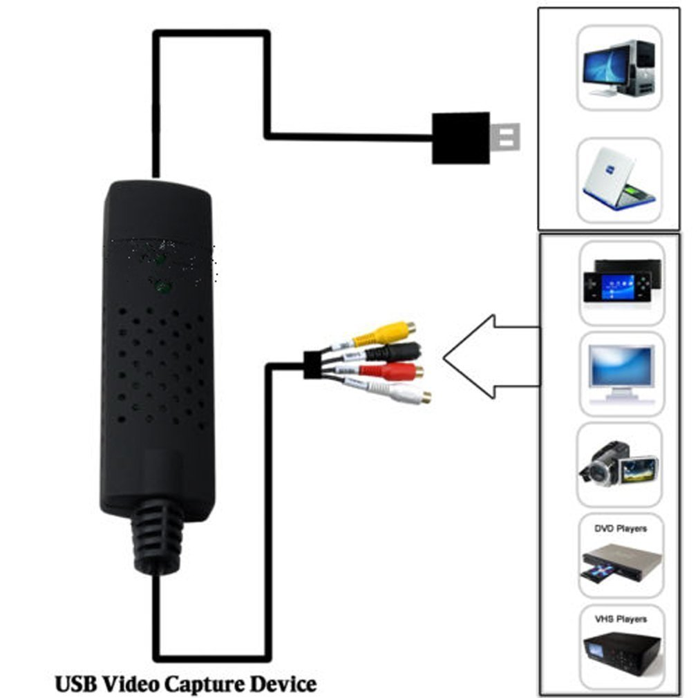 The VHS to Digital Converter USB 2.0 Video Converter Audio Capture Card VHS Box VHS VCR TV to Digital Converter Support Win 2000/Win Xp/Win Vista/Win 7/Win 8/Win 10 Linux Mac/Android by Little World (Image #3)