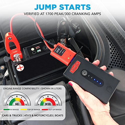 WEEGO 22s Jump Starter 1700 Peak 300 Cranking Amps Compact High Performance Lithium Ion USA Designed and Engineered by Weego (Image #1)'
