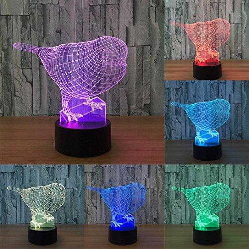 Best Solar Powered Desk Lamp