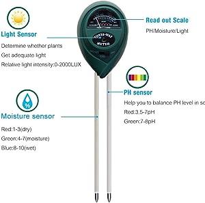 Janeflower Soil Moisture Sensor PH Hygrometer Plant Water Light Test Kit for Garden Plants (Without Batteries) JF000001 (Green)