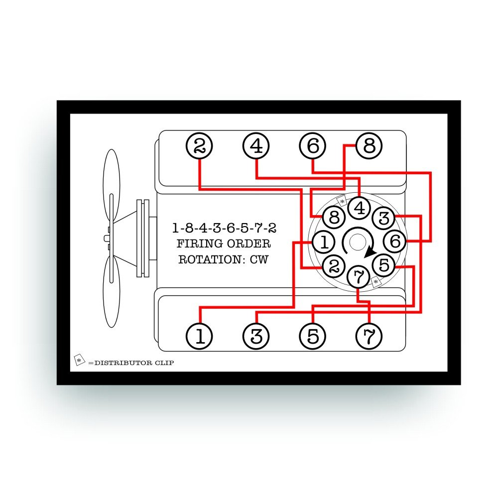 pertronix distributor wiring diagram mallory distributor
