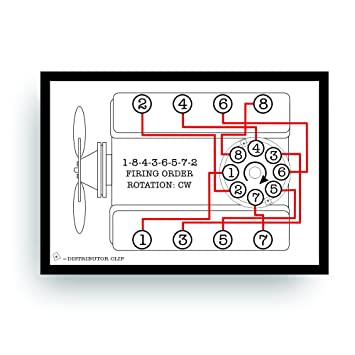 Amazon com: Firing Order Decal - Firewall of Hot Rod Classic