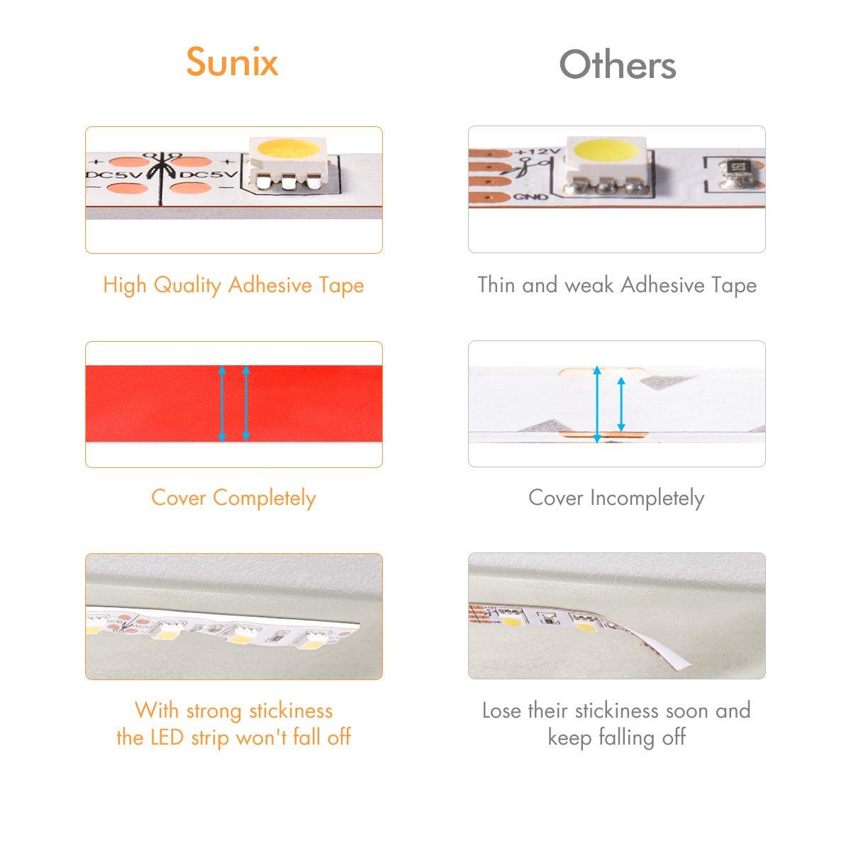 Luz LED para Máquina de Coser Sunix, Set de Tiras de Luces con Regulador Táctil y Alimentación USB, Blanco Natural con cinta adhesiva flexible de 3M, ...