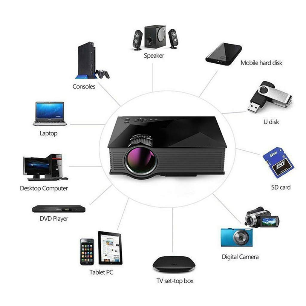 Amazon.com: LED Projector 800x480 Video Projector Home ...