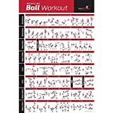 "NewMe Fitness Medicine Ball Workout Poster Laminated :: Illustrated Guide with 40 Body Sculpting & Strengthening Exercises :: Great for Home or Gym, for Men & Women, 20"" x 30"