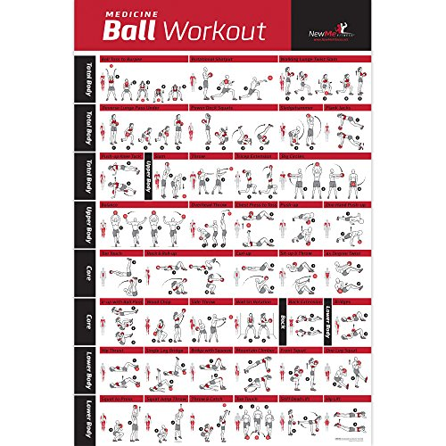 NewMe Fitness Medicine Ball Workout Poster Laminated :: Illustrated Guide with 40 Body Sculpting & Strengthening Exercises :: Great for Home or Gym, for Men & Women, 20