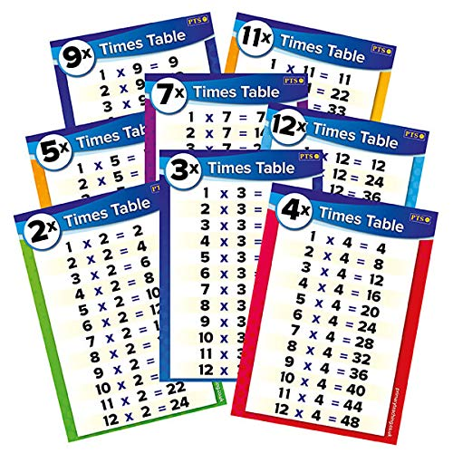 11 Multiplication Times Tables Maths Childrens Pupils School Classroom Display Wall Poster A4 Primary Teaching Services