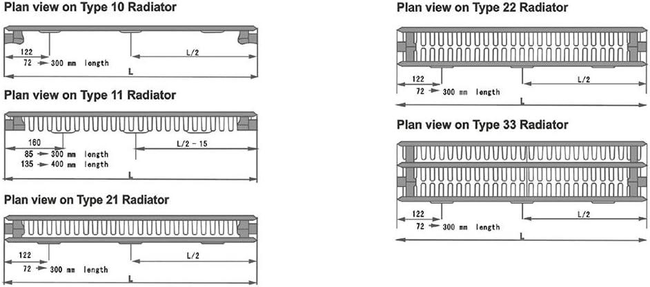 10 Year Guarantee Stelrad Compact Gloss White K2 Type 22 Double Panel Convector Radiators 450mm x 1800mm 10643 BTUs