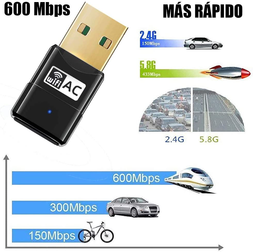 Yicente WiFi Adaptador AC 600Mbps Mini USB WiFi Receptor Dual Banda 2.4G 5GHz WiFi Antena para PC Laptop Tableta para Mac OS Windows XP Vista 7 8 10