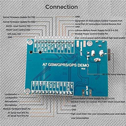 MakerHawk A7 GSM GPRS GPS Module 3 in 1 Module Quad Band GSM