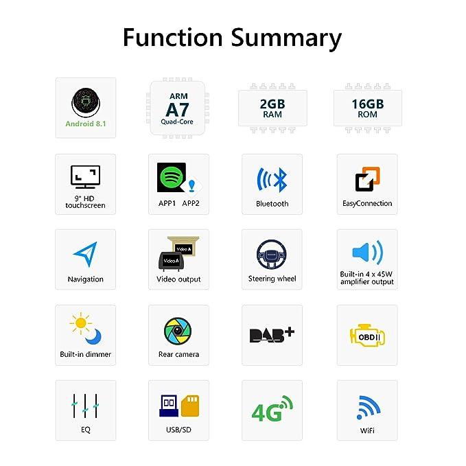 eonon Android 8.1 fit BMW E46 320 325 1999 2000 2001 2002 2003 2004 22,9 cm 9