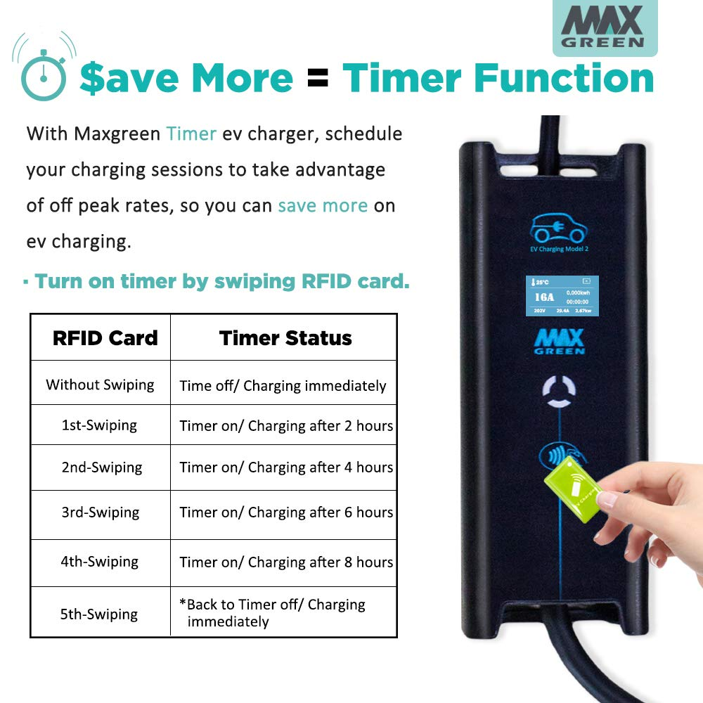 Maxgreen EV Charger with Timer, Level 1&2 Electric Vehicle Charger,100-240Volt, 16Amp Electric Car Charger for Timing 2/4/6/8 Hours, Portable EVSE with NEMA 6-20 Plug & NEMA 5-15 Adapter, 25 ft.Cable by POTATO (Image #2)