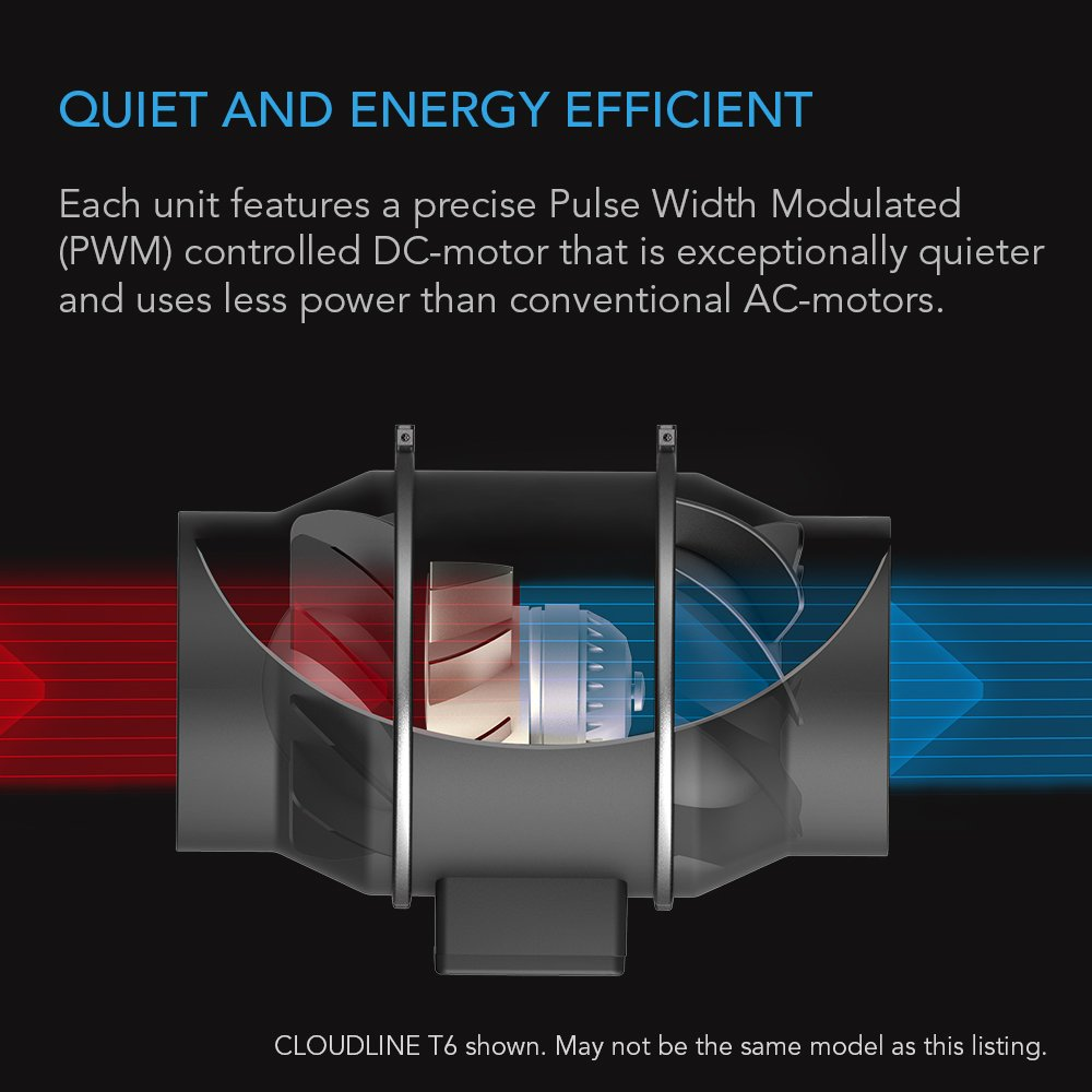 Ac Infinity Cloudline T6 Quiet 6 Inline Duct Fan With Thermostat Have A Question About An Attic Exhaust Hooked Up To Speed Control Ventilation For Heating Cooling Booster Grow Tents