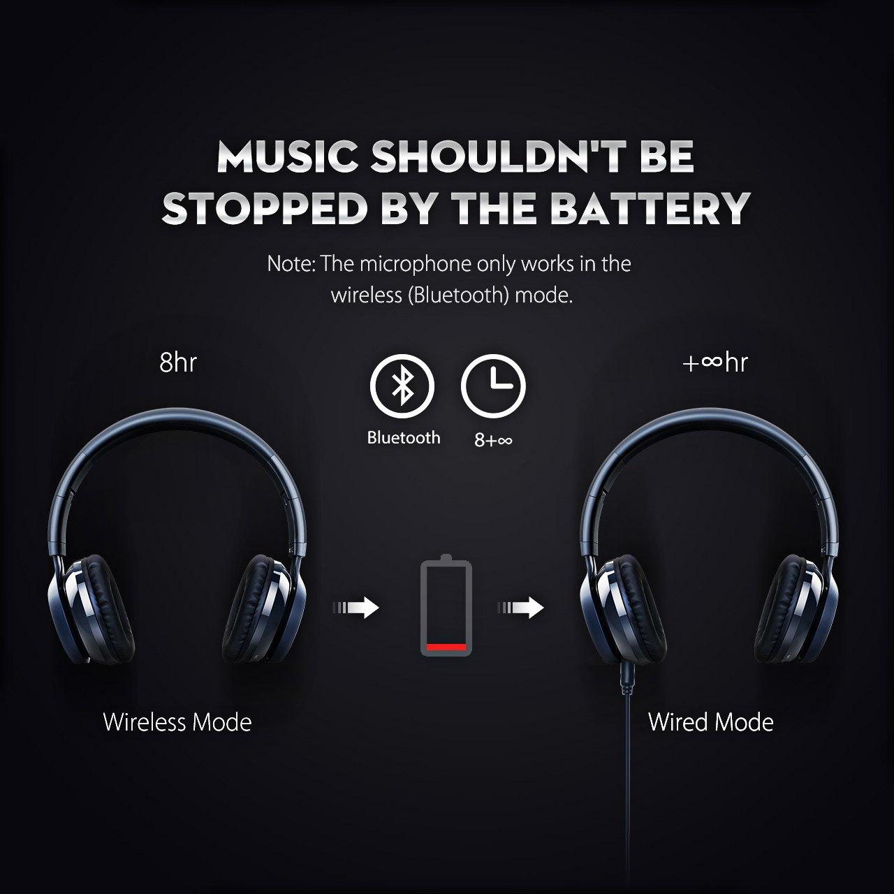 Mpow Thor Bluetooth Headphones On Ear, 40mm Driver Wireless Headset ...
