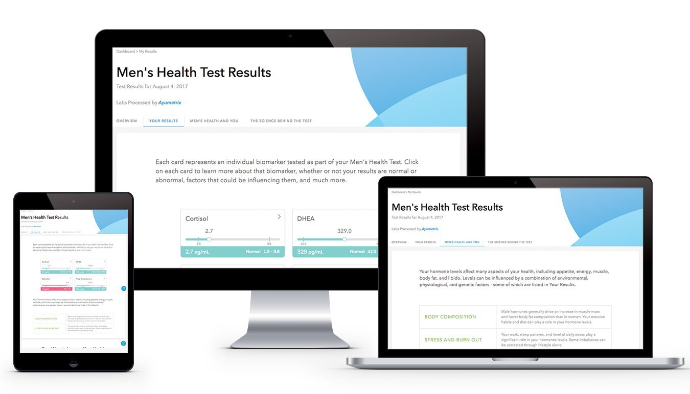 EverlyWell - Men's Health Test - Check Four Vital Hormones (Not available in MD,NY, NJ, RI) by Everly Well (Image #4)