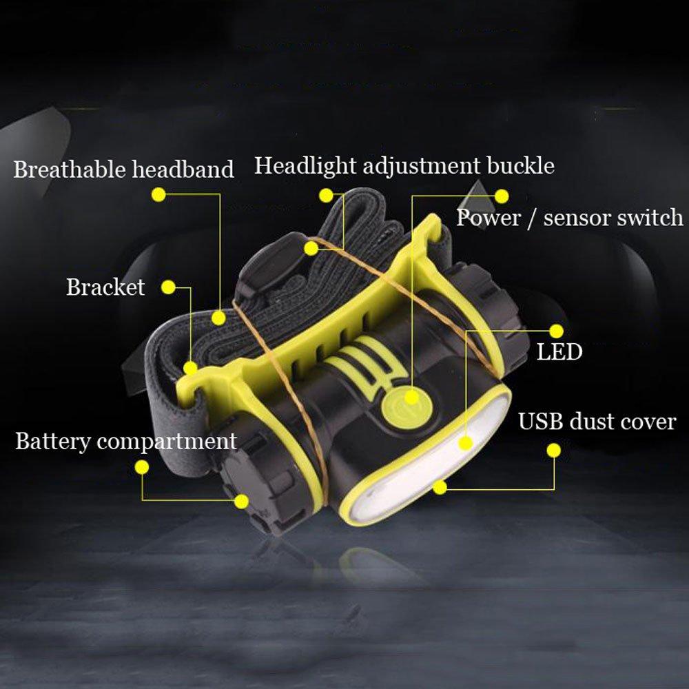 ERHANG Stirnlampen Scheinwerfer Stirnlampe Taschenlampe Blendung Induktion USB Headset Aufladen Outdoor Wasserdicht Headset USB f2611e