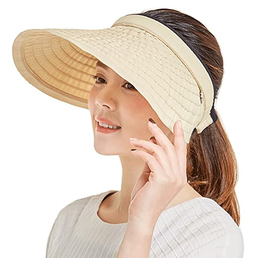 d572f3f9588 Image Unavailable. Image not available for. Color  YEKEYI Adjustable Wide  Brim Sun Hats Summer UV Protection Beach ...