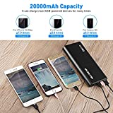 100W Power Bank with 20000mAh Power Delivery