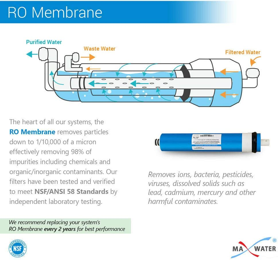 300GPD Max Water Reverse Osmosis Max RO Water Filter Systems Membranes