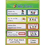 Early Learning Objectives Pocket Chart