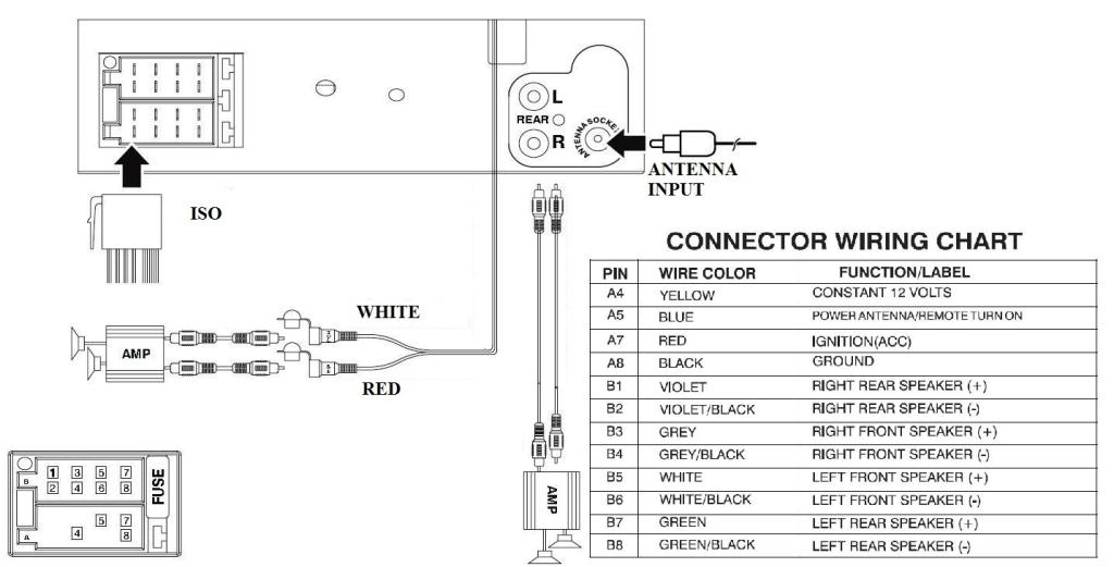 Pzsotgxsl on Iphone Cable Wiring Diagram