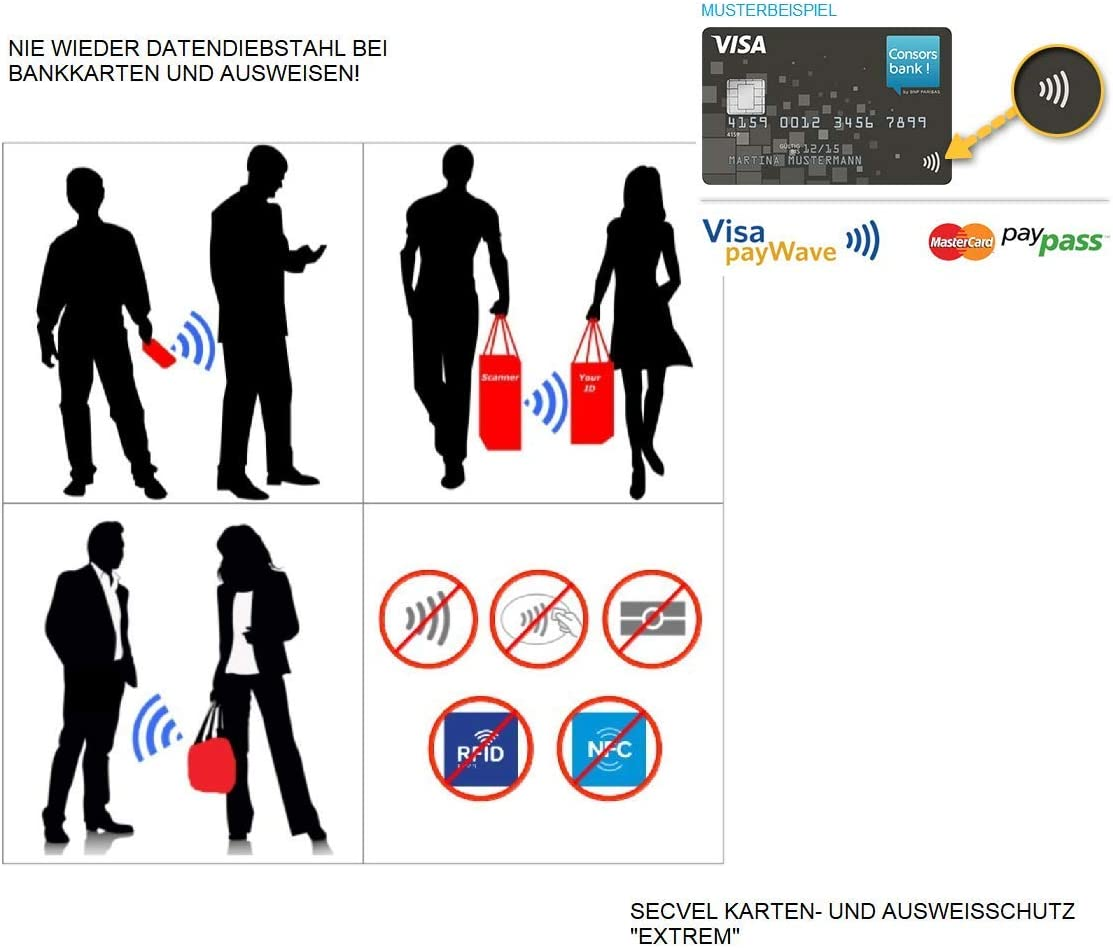 Bordo LeNOUVEAU et AME/´LIORE/´ Porte-cartes CF+ young style protection RFID//NFC et champs magn/étiques SECVEL