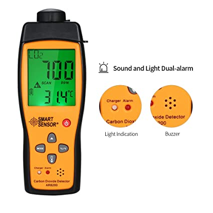 Amazon.com: Fesjoy Carbon Dioxide Detector Digital Air Quality Monitor Meter and Portable CO2 Detector Automotive Gas Tester Monitor: Home Improvement