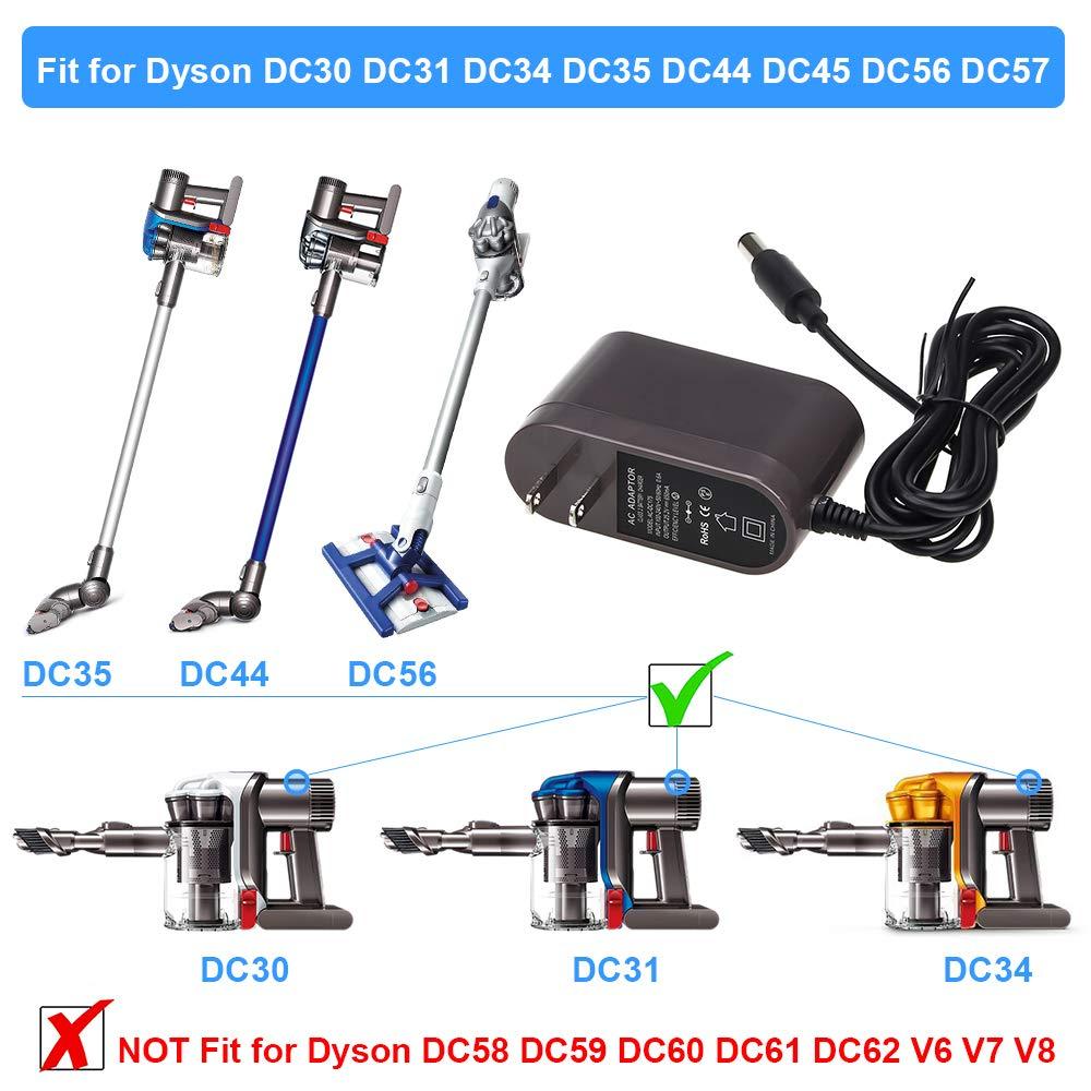 Amazon.com: Dyson - Cargador de batería de repuesto para ...