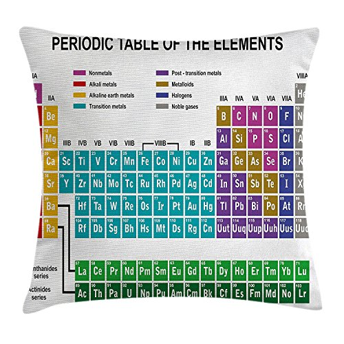 Pillowcase Apron - Home&apron Periodic Table Throw Pillow Cushion Cover, Educational Artwork for Classroom Science Lab Chemistry Club Camp Kids Print, Decorative Square Accent Pillow Case,Multicolor 18X18 inches