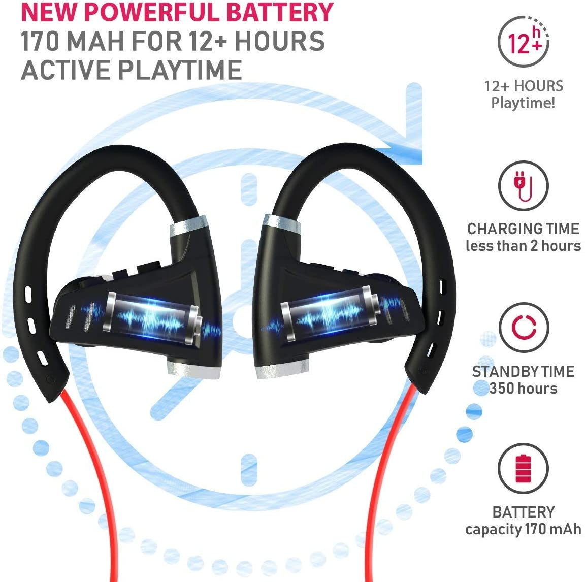 Bluetooth Headphones w 12 Hours Battery – Best Workout Wireless Sport Earphones w Mic – IPX7 Waterproof Music Earbuds for Gym Running Sport Headphones