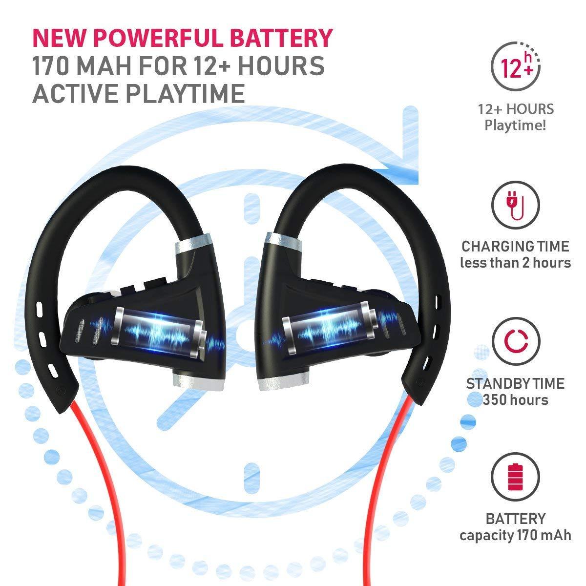 Upgraded 2020 Sport Bluetooth Headphones w 12 Hours Battery – Professional Wireless Sport Earphones w Mic – IPX7 Waterproof Deep Bass Music in-Ear Earbuds for Gym Running Workout for Men, Women