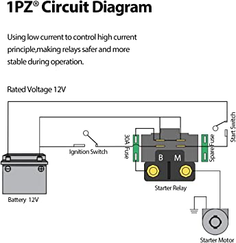 Yamaha Starter Relay Diagram - Home Wiring Diagram weight-mattress -  weight-mattress.rossileautosrl.it | 12 Volt Solenoid Wiring Diagram Tags Starter |  | weight-mattress.rossileautosrl.it