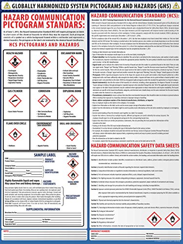 - Globally Harmonized System (New) Pictograms and Hazards (GHS) Poster - UV Coating 18