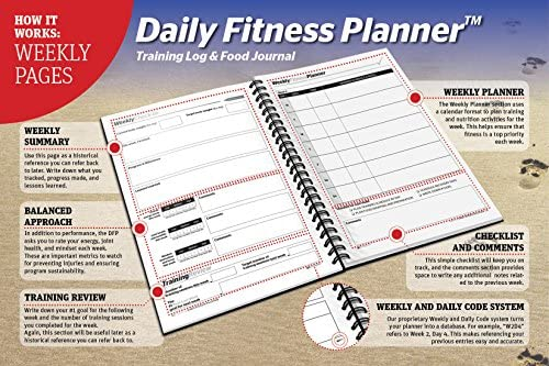 SaltWrap The Daily Fitness Planner - Gym Workout Log and Food Journal - with Daily and Weekly Pages, Goal Tracking Templates, Spiral-Bound, 7 x 10 inches 7