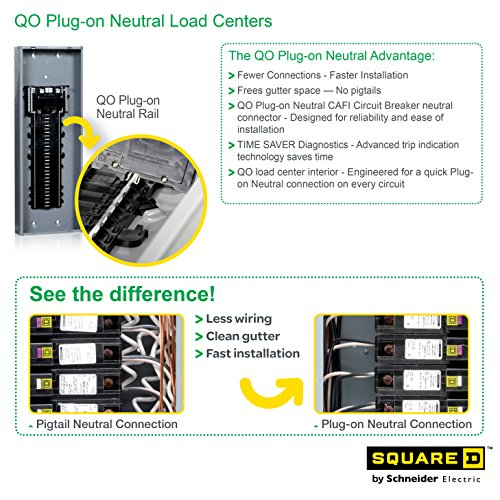 Square D By Schneider Electric Qo Plug On Neutral 125 Amp