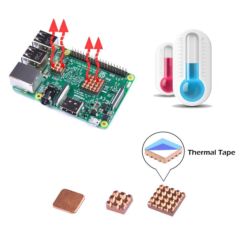 Raspberry Pi Heatsink, iUniker All Copper Heatsink NEW DESIGN SIZE Cooling Kit with 8810 Thermal Conductive Adhesive Tape for Raspberry Pi 3 B+, Raspberry Pi 3 B, Pi 2 B