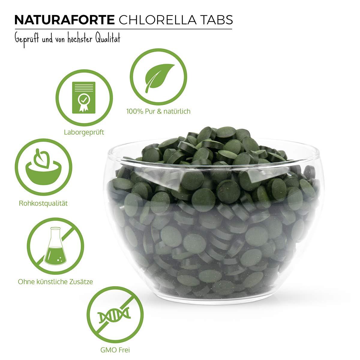 Chlorella 100% Pura de NaturaForte (600 Tabletas de 250mg) | ✓️Ricas en Magnesio, Fibra, Proteínas, Hierro y Clorofila ✓ Aminoácidos y Ácidos Grasos ...