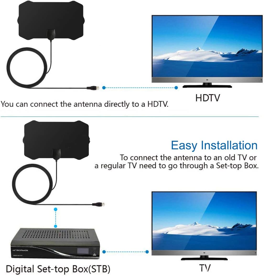 DollaTek Mini Antena de TV Digital Amplificador de señal de Alcance de 50 Millas Amplificador Compatible con F-TV HDTV Antena de Interior 4K ATSC