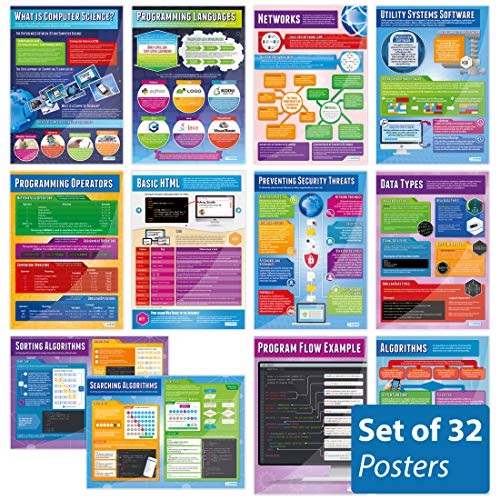 Computer Science Posters - Set of 32 | Computer Science Posters | Gloss Paper Measuring 33